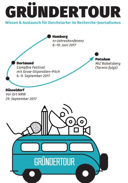 Visual Gründertour Bus und Stationen