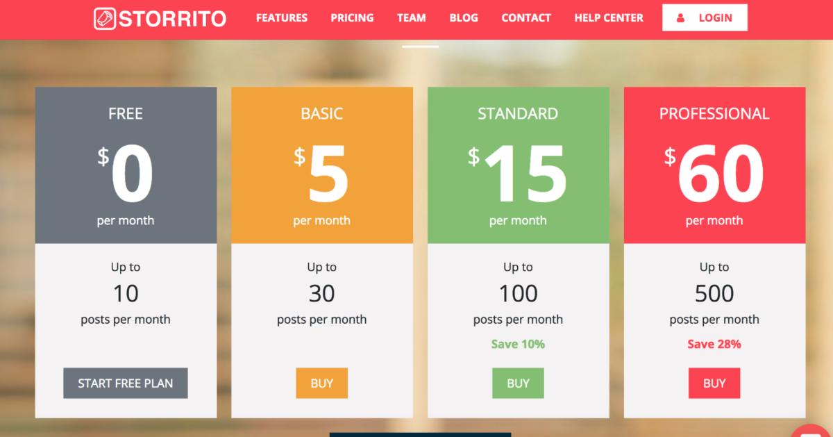 Der Screenshot zeigt eine Übersicht der Preise, die für die verschiedenen Nutzungsarten anfallen.