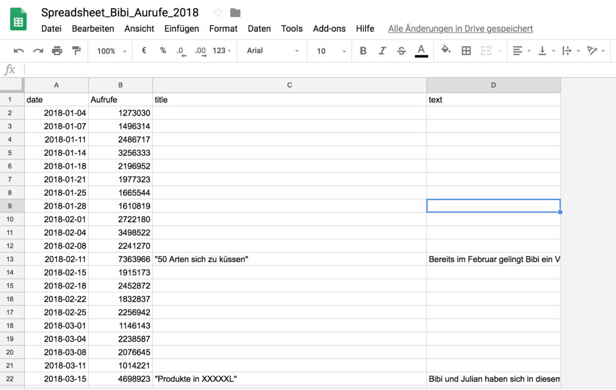Der Screenshot eines Spreadsheets.