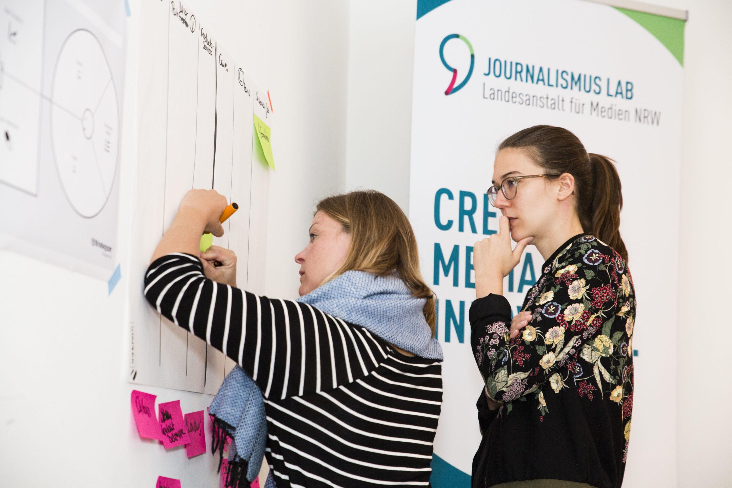 Zwei Frauen arbeiten mit Post-ITs an Business Modell Canvas